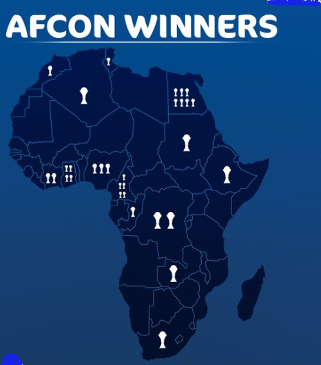 AFCON winners