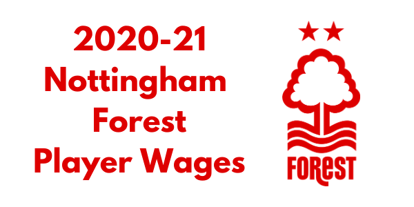 Nottingham Forest 2020-21 Player Wages