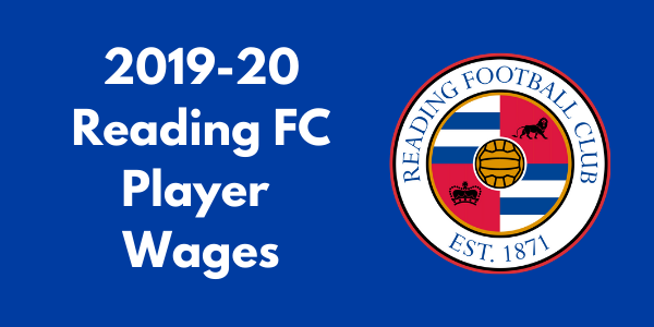 Reading FC Player Wages