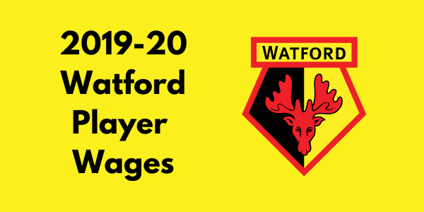 Watford FC 2019-20 Player Wages
