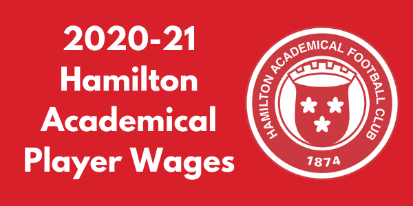 Hamilton Academical Player Wages
