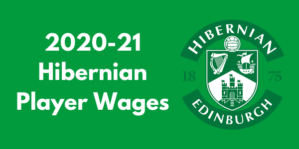 Hibernian FC Player Wages